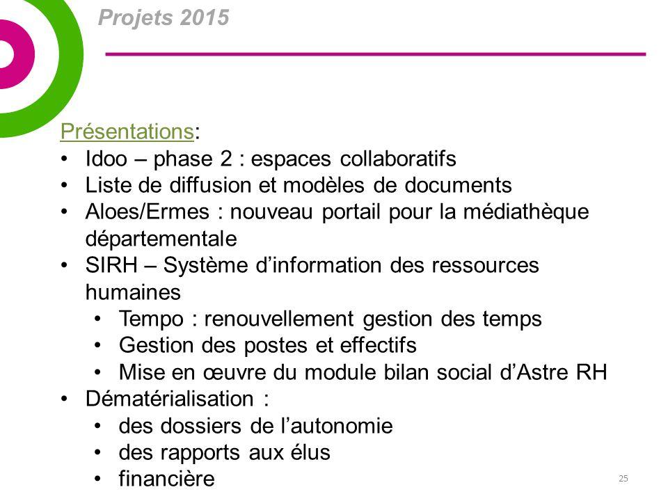 Service des systemes d information correspondants for Liste de diffusion