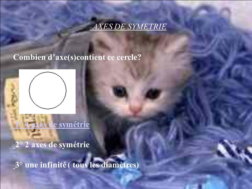 AXES DE SYMETRIE Combien d'axe(s)contient ce cercle