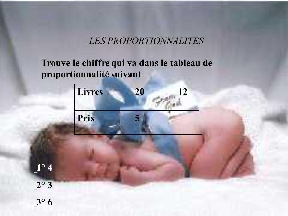LES PROPORTIONNALITES