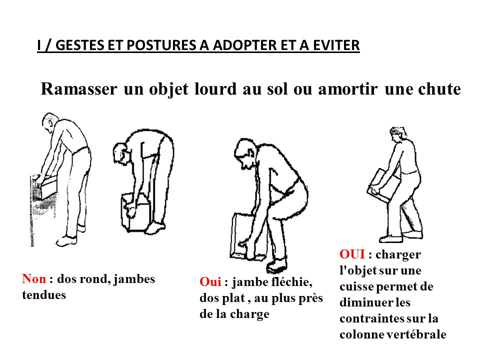 gestes et postures adopter dans un travail manuel ppt video online t l charger. Black Bedroom Furniture Sets. Home Design Ideas