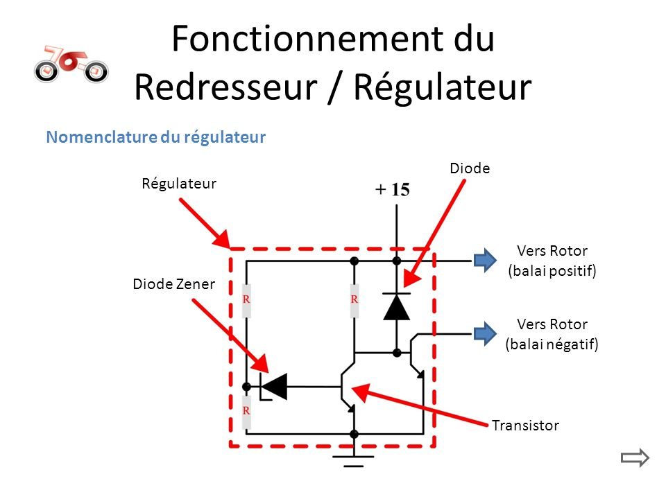 Fonctionnement du redresseur r gulateur ppt video for Transistor fonctionnement