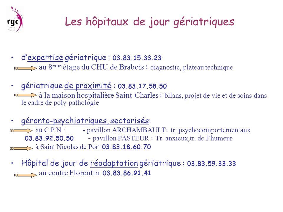 Dr liane abraham m decin coordonnateur ppt t l charger - Hopital saint nicolas de port ...