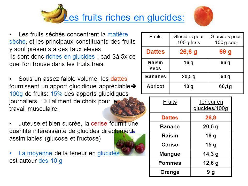 Les fruits ppt video online t l charger - Fruits pauvres en glucides ...