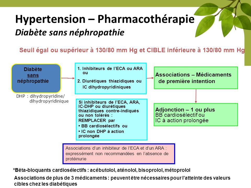 hypertension et diab u00e8te