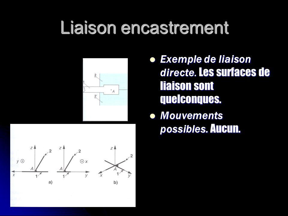 Liaison encastrement Exemple de liaison directe. Les surfaces de liaison sont quelconques.