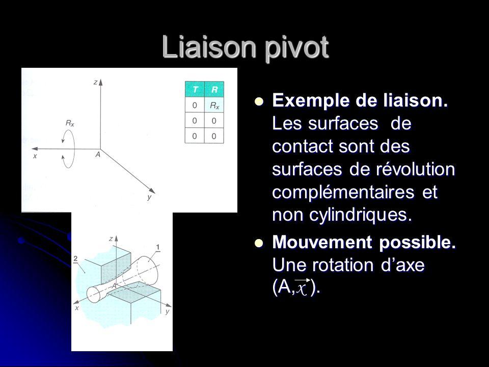 Liaison pivot Exemple de liaison. Les surfaces de contact sont des surfaces de révolution complémentaires et non cylindriques.