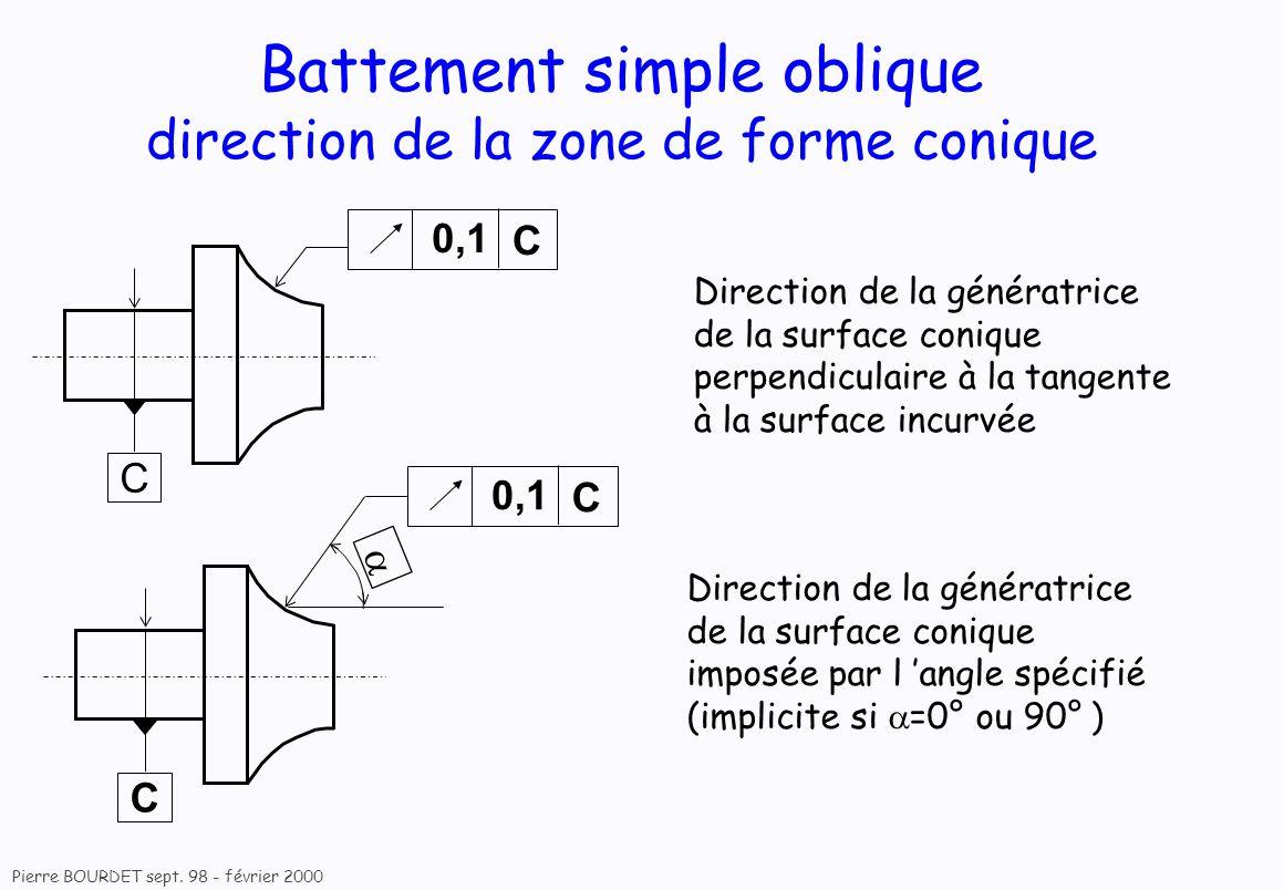 Battement simple oblique direction de la zone de forme conique
