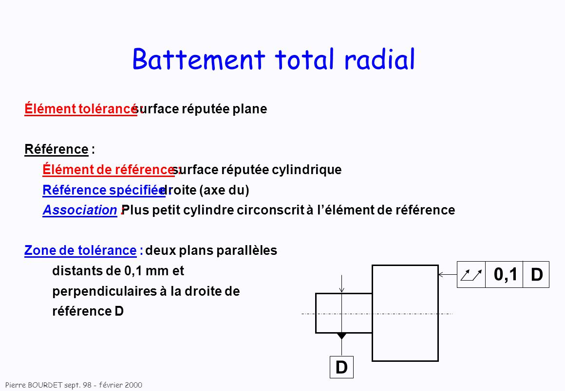 Battement total radial
