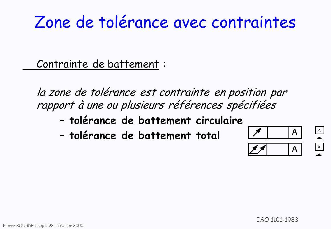 Zone de tolérance avec contraintes