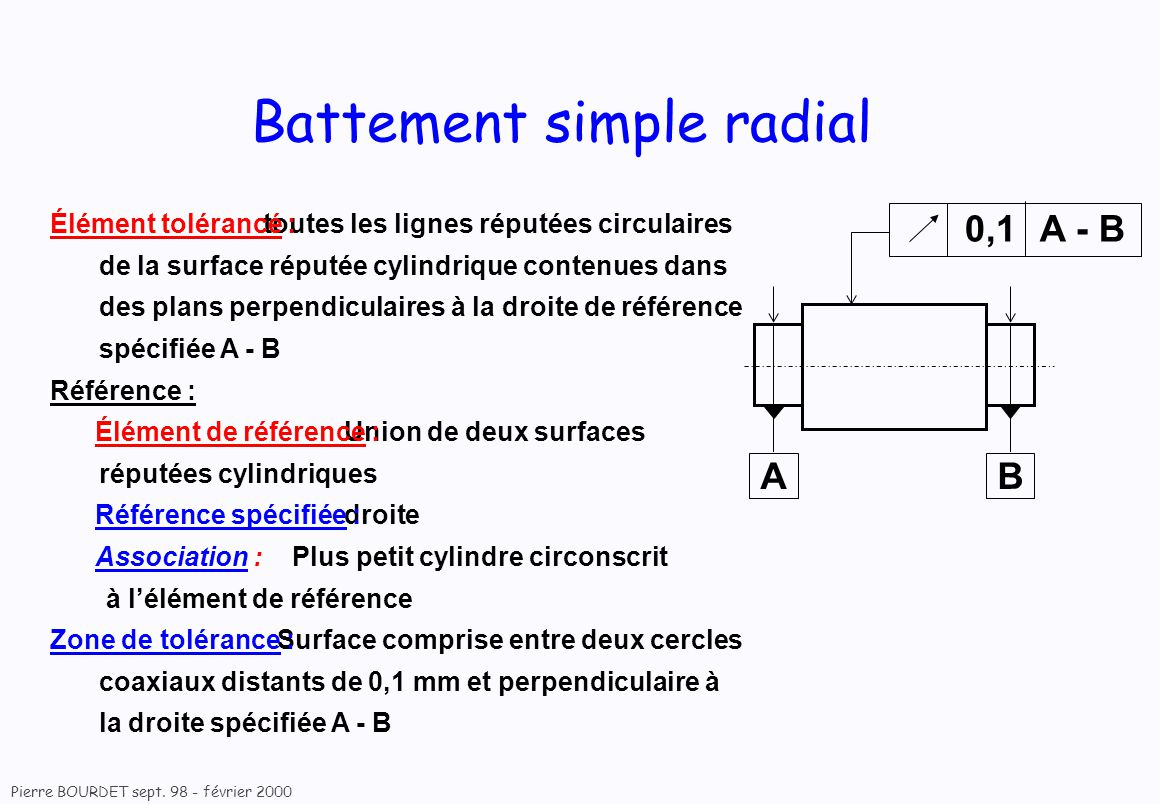 Battement simple radial