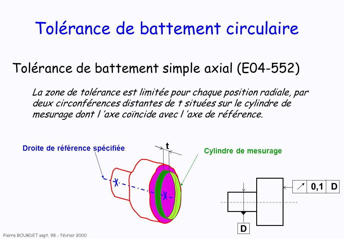 Tolérance de battement circulaire