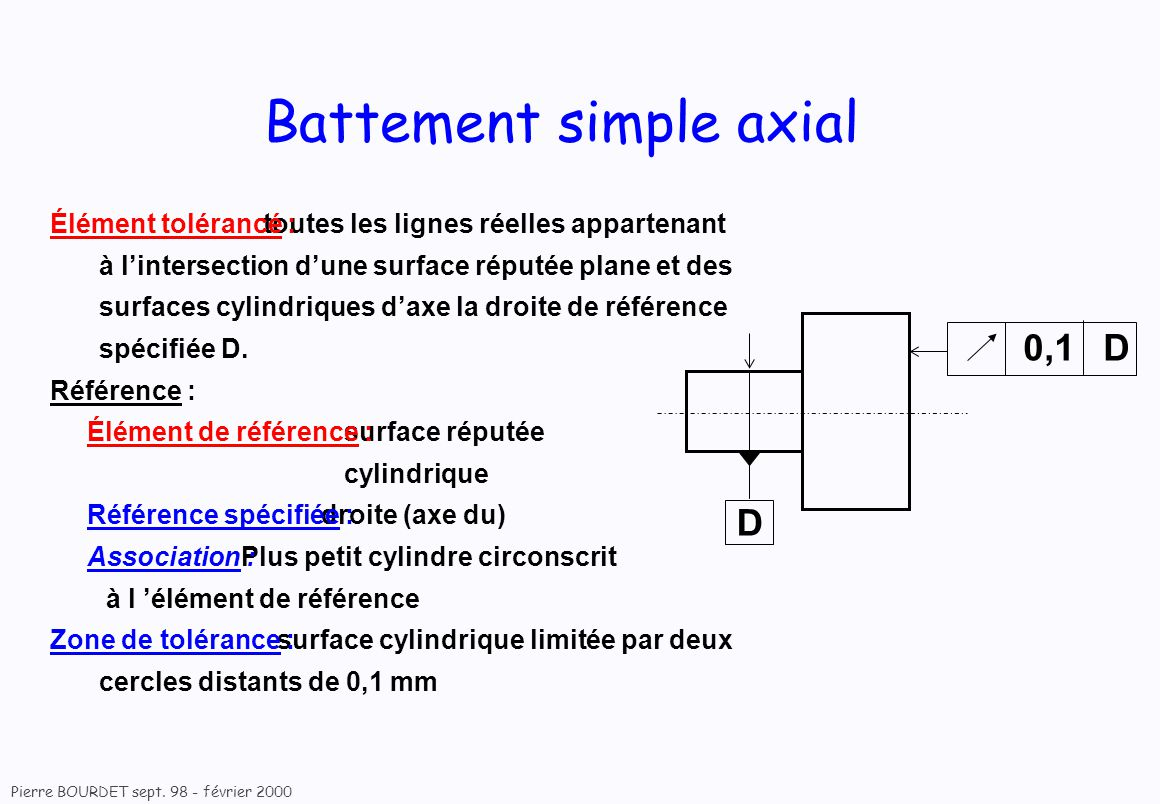 Battement simple axial