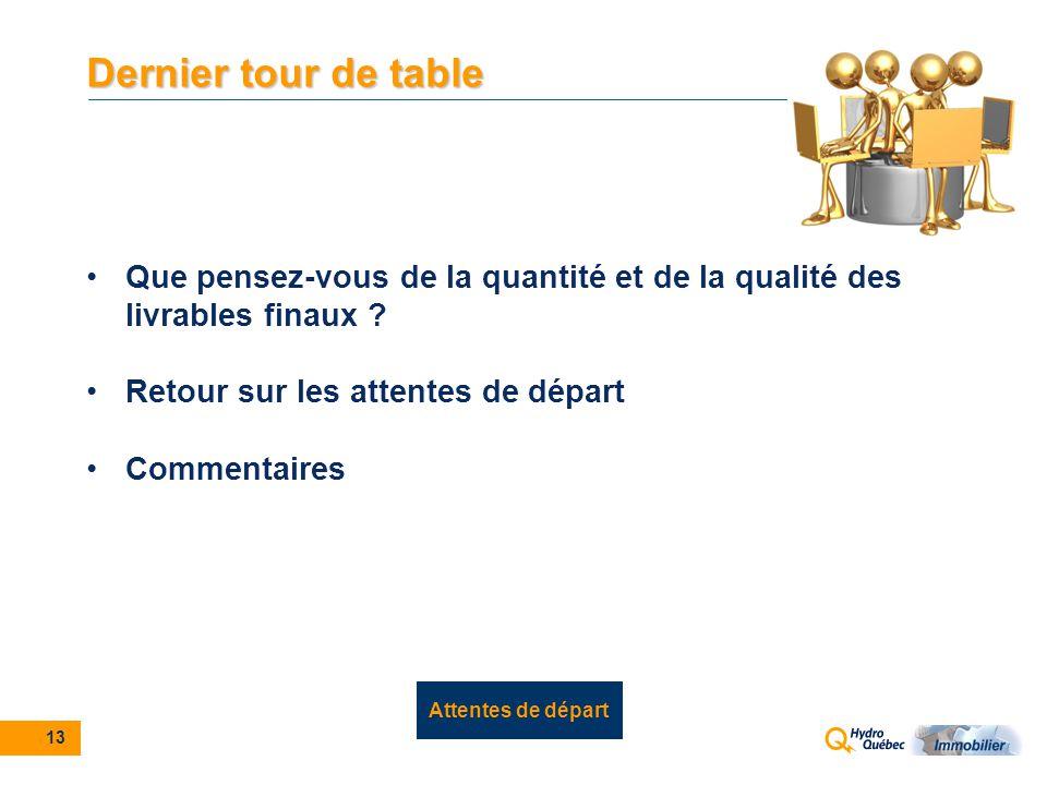 LA QUALITE LOGICIELLE Plan du cours Certification 1 h ...