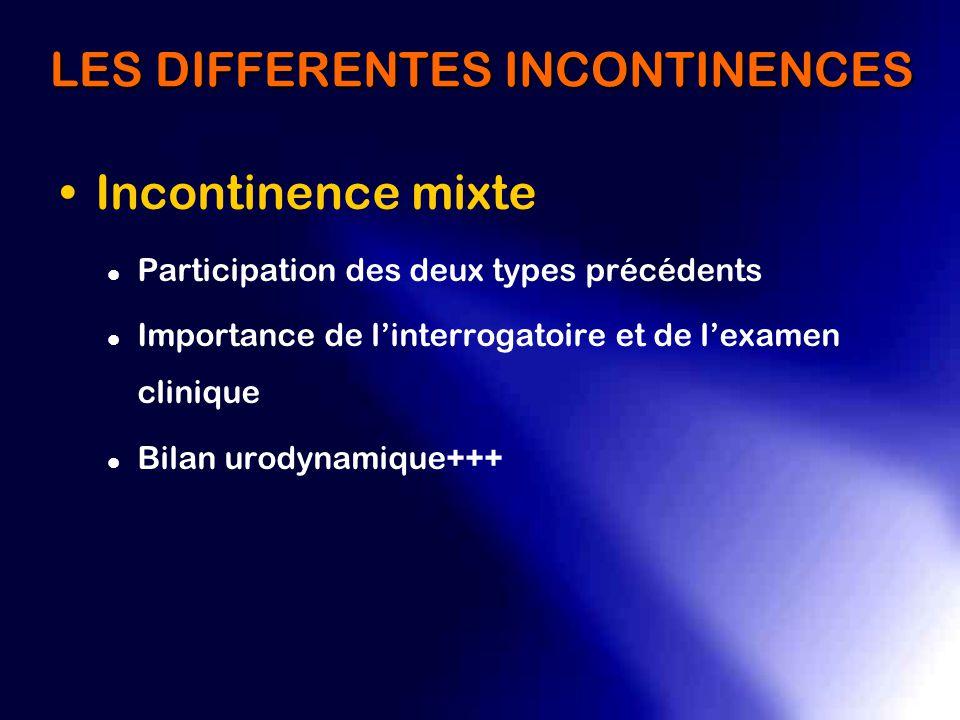 L'incontinence urinaire chez la femme - ppt video online