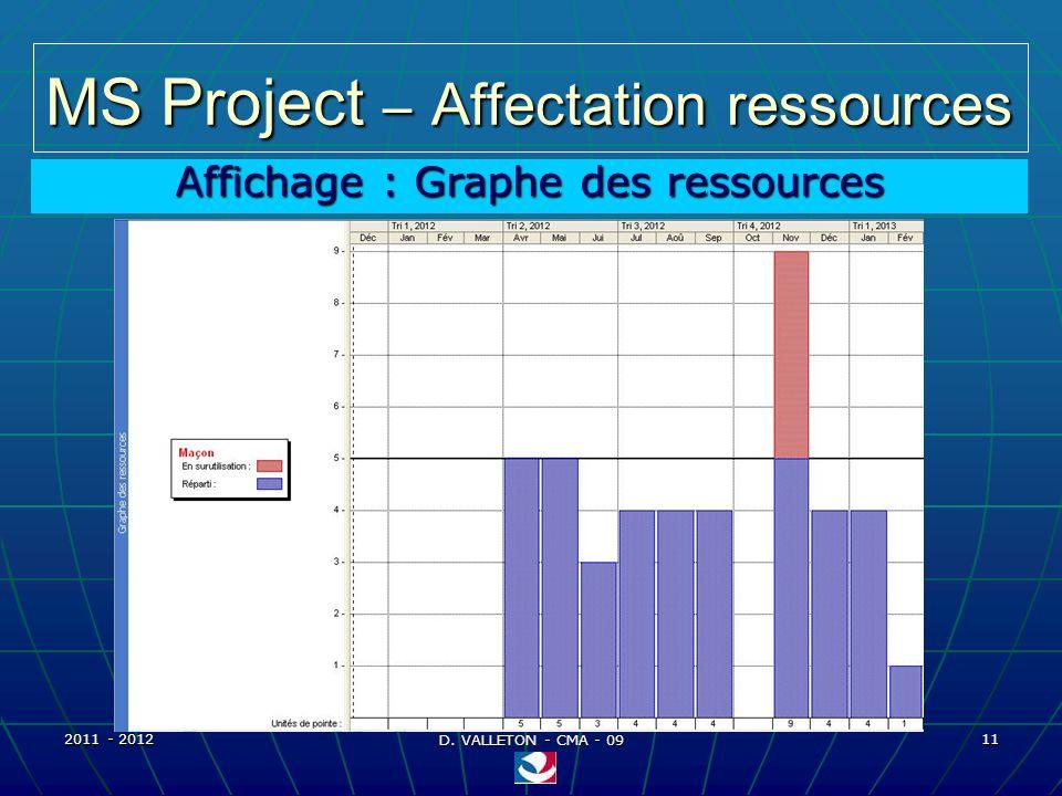 utilisation de ms project pdf