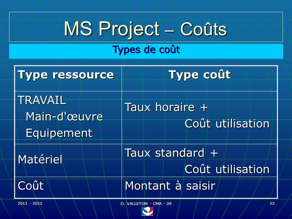 Utilisation de ms project ppt video online t l charger for Taux horaire main d oeuvre garage