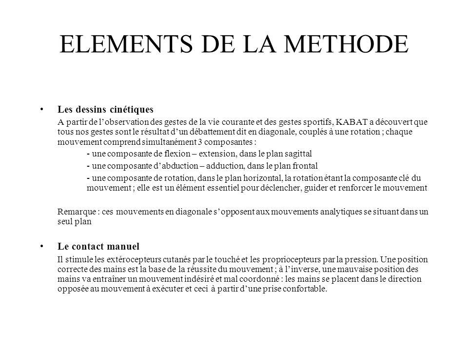 ELEMENTS DE LA METHODE Les dessins cinétiques Le contact manuel