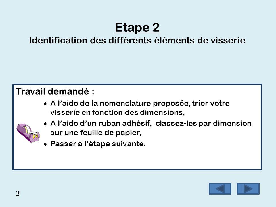 Etape 2 Identification des différents éléments de visserie