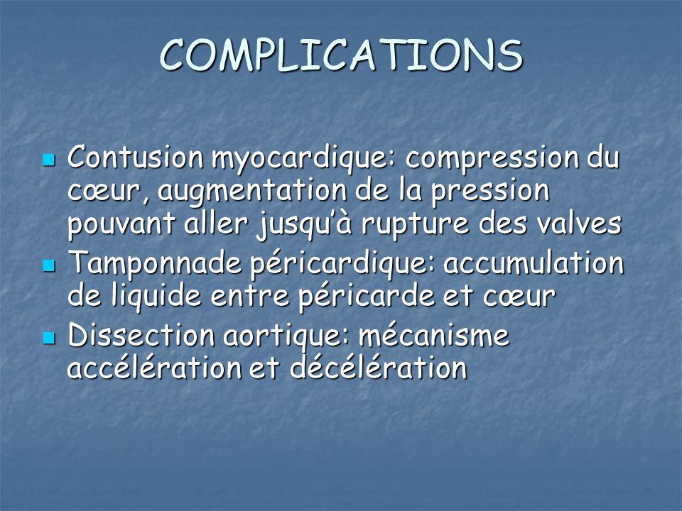 COMPLICATIONS Contusion myocardique: compression du cœur, augmentation de la pression pouvant aller jusqu'à rupture des valves.