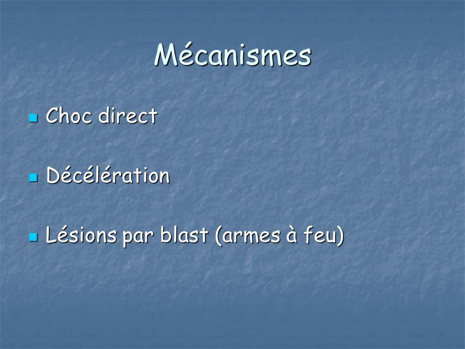 Mécanismes Choc direct Décélération Lésions par blast (armes à feu)
