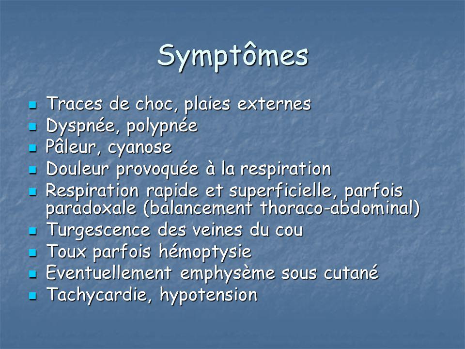 Symptômes Traces de choc, plaies externes Dyspnée, polypnée