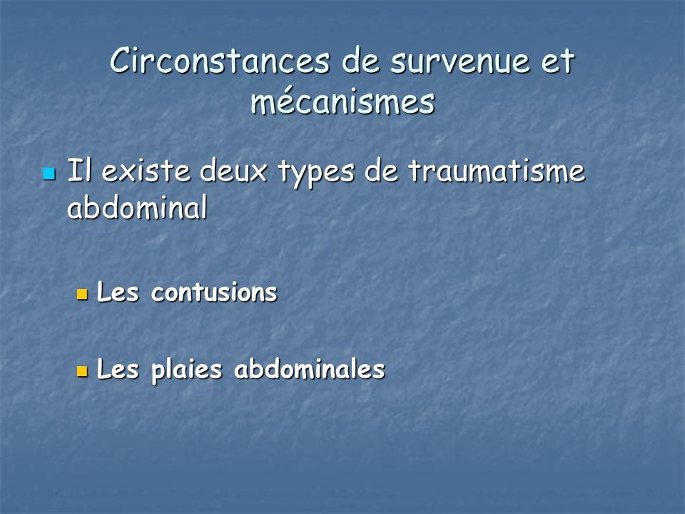 Circonstances de survenue et mécanismes