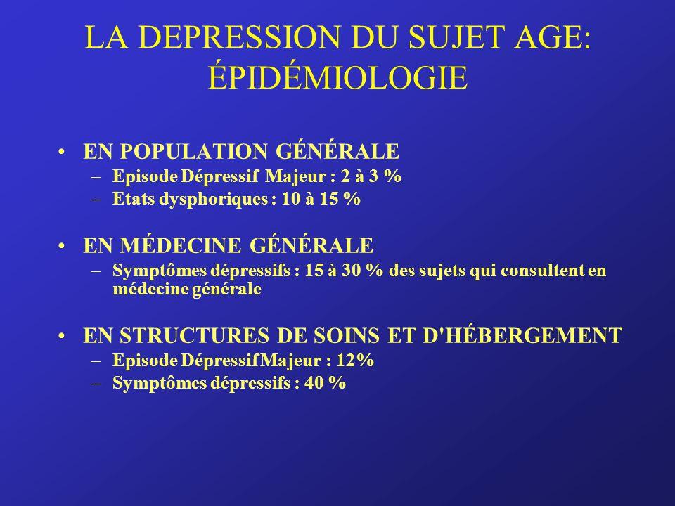 depression hostile et agressive symptôme