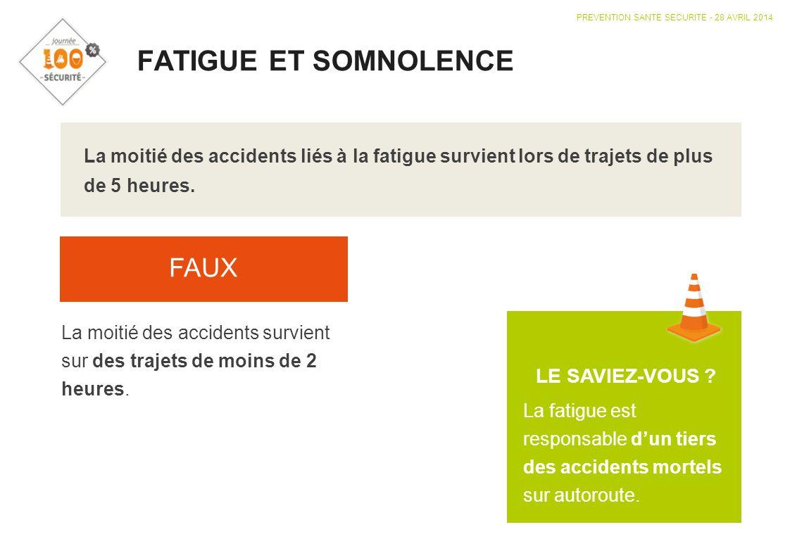 FATIGUE ET SOMNOLENCE FAUX LE SAVIEZ-VOUS