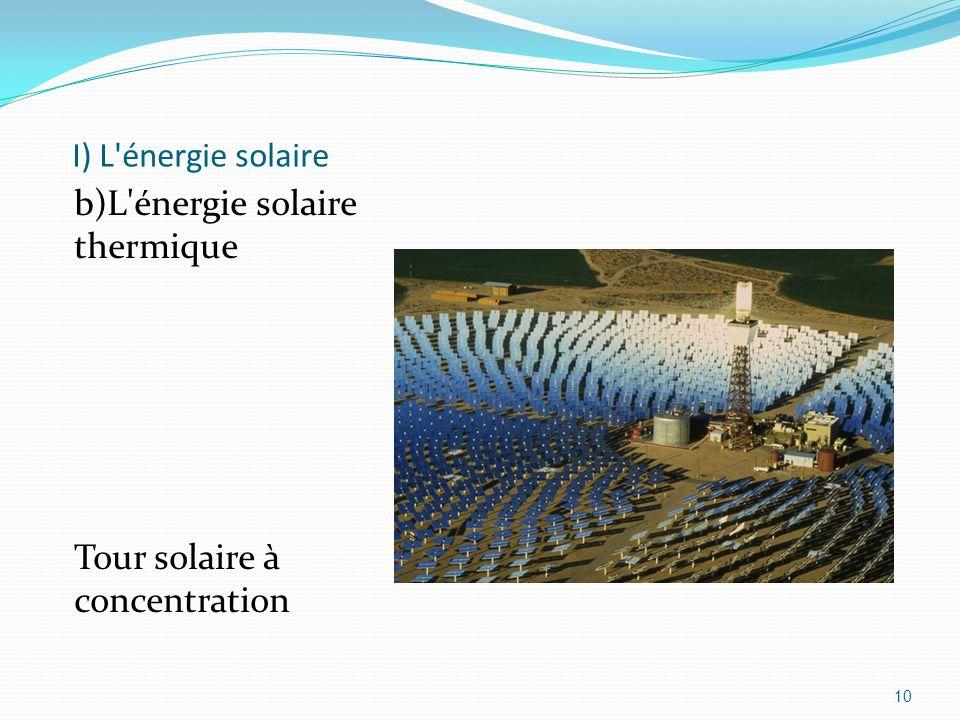 b)L énergie solaire thermique