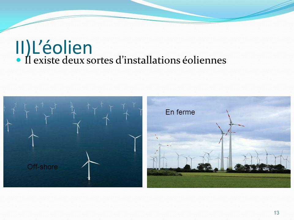 II)L'éolien Il existe deux sortes d'installations éoliennes En ferme