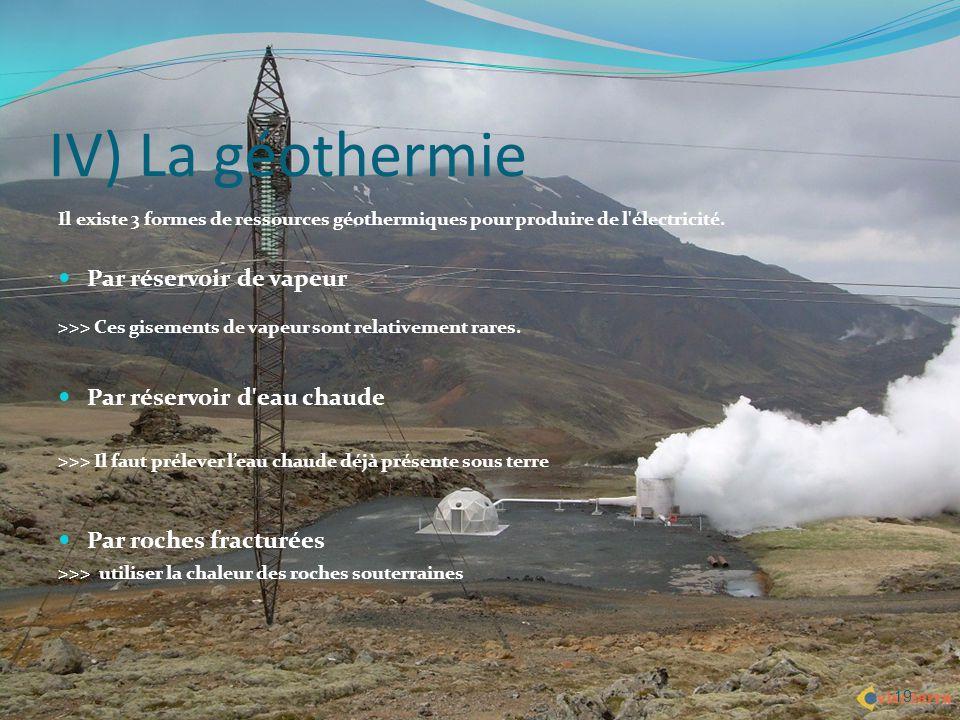 IV) La géothermie Par réservoir de vapeur Par réservoir d eau chaude