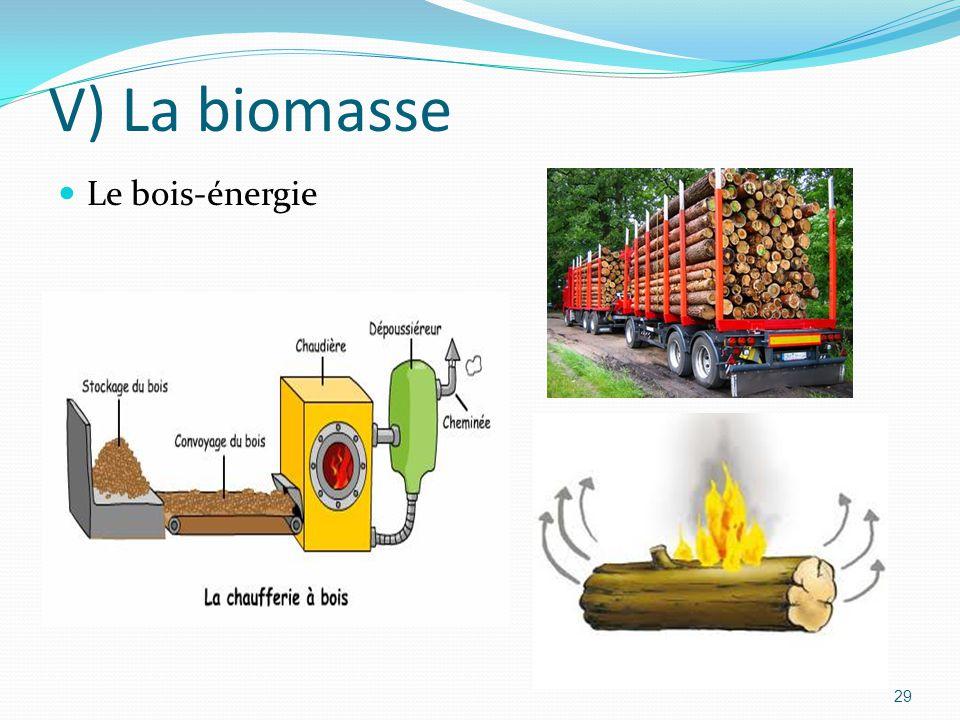 V) La biomasse Le bois-énergie