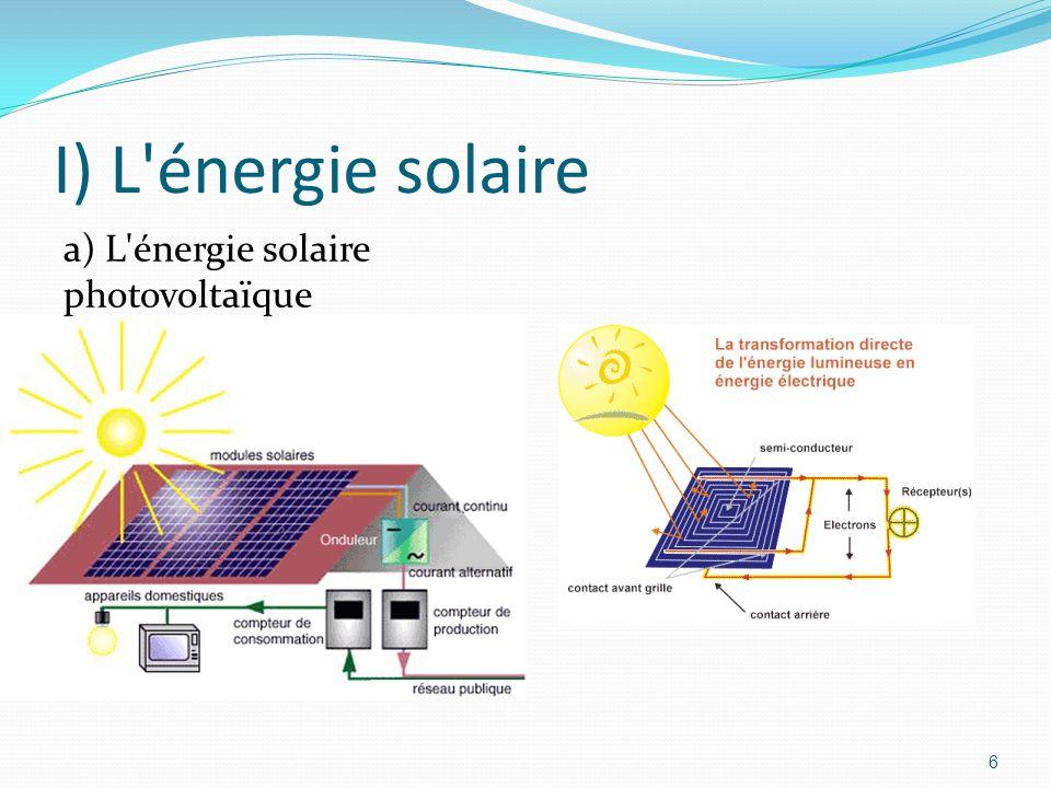 I) L énergie solaire a) L énergie solaire photovoltaïque