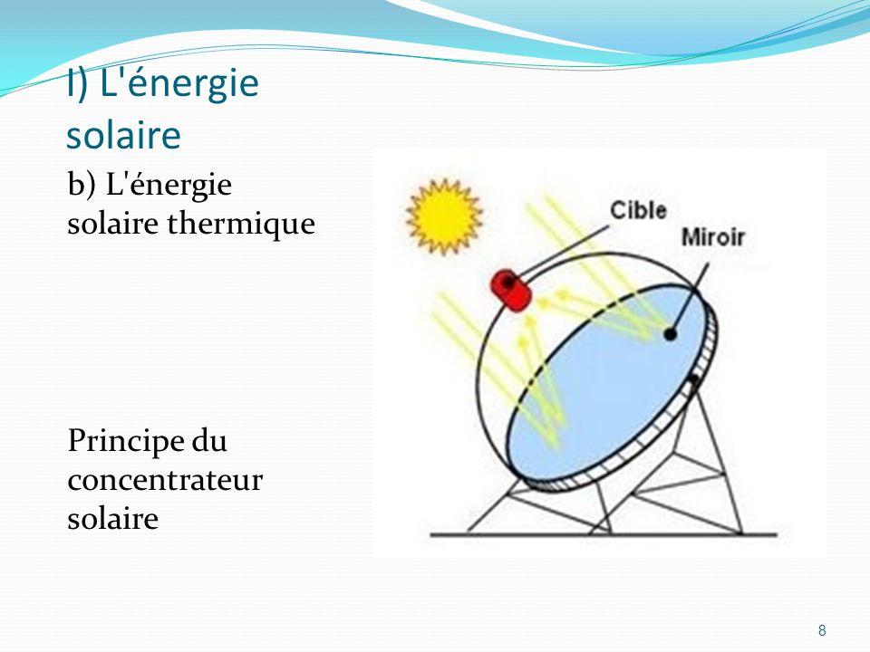 I) L énergie solaire b) L énergie solaire thermique
