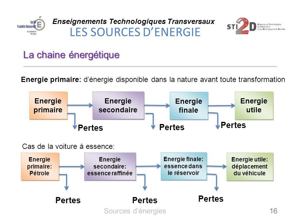 La chaine énergétique Pertes Pertes Pertes Pertes Pertes Pertes