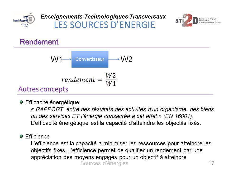 Rendement Autres concepts Efficacité énergétique