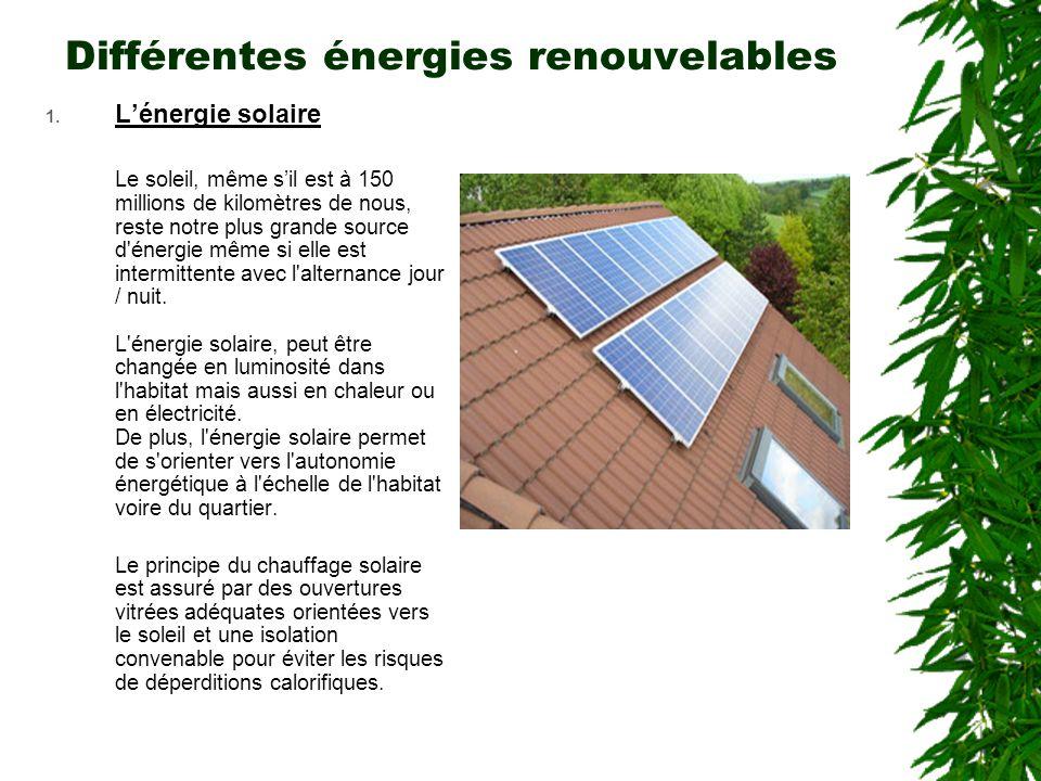 Différentes énergies renouvelables