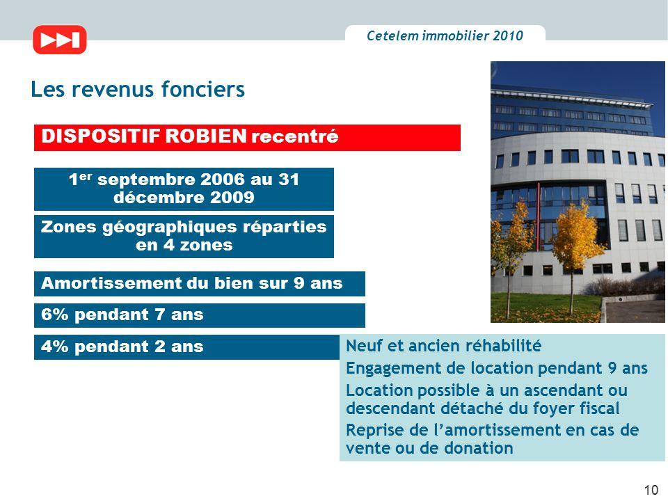 Prix Location M2 Loi Robien