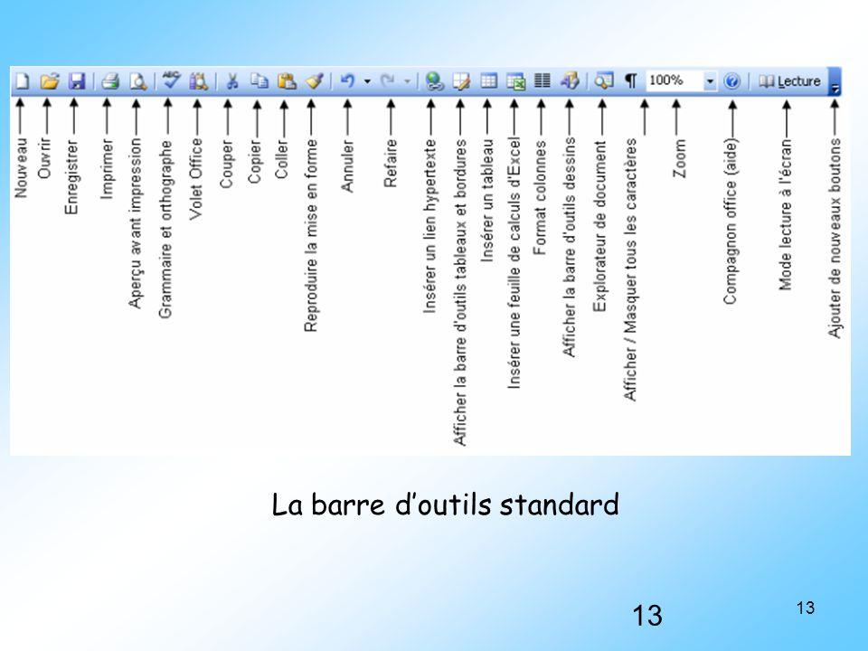 La barre d'outils standard
