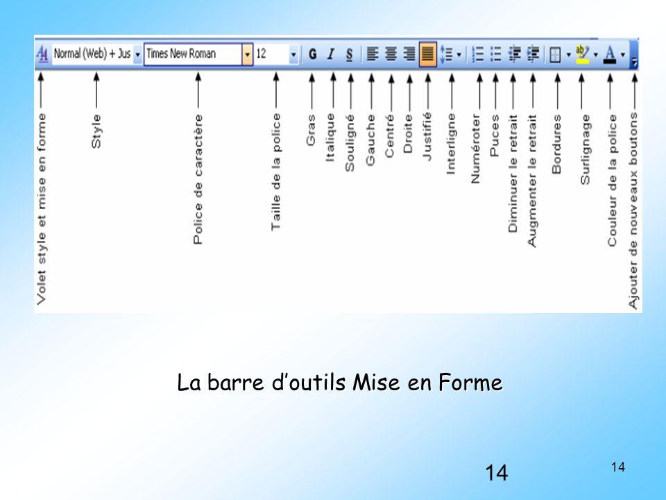 La barre d'outils Mise en Forme