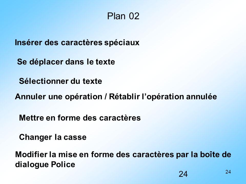 Plan 02 Insérer des caractères spéciaux Se déplacer dans le texte