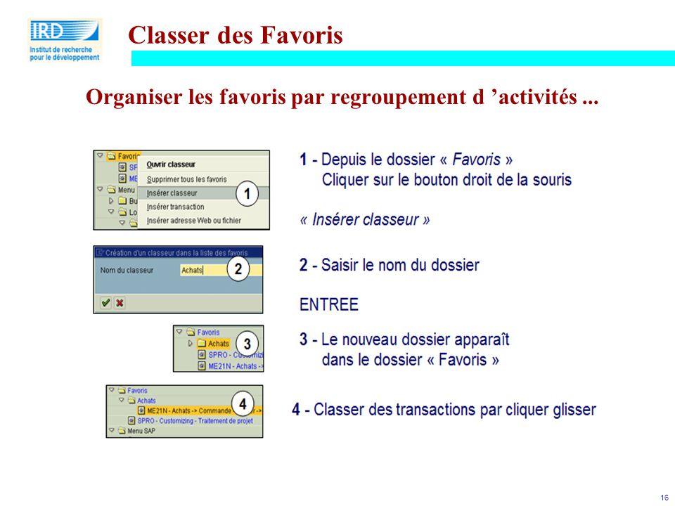 Classer des Favoris Organiser les favoris par regroupement d 'activités ...