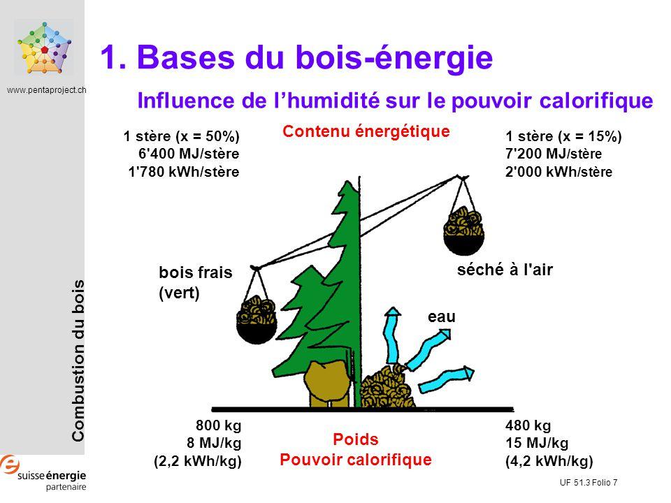 Chapitre 3 la combustion du bois ppt t l charger - Poids d une stere de bois ...