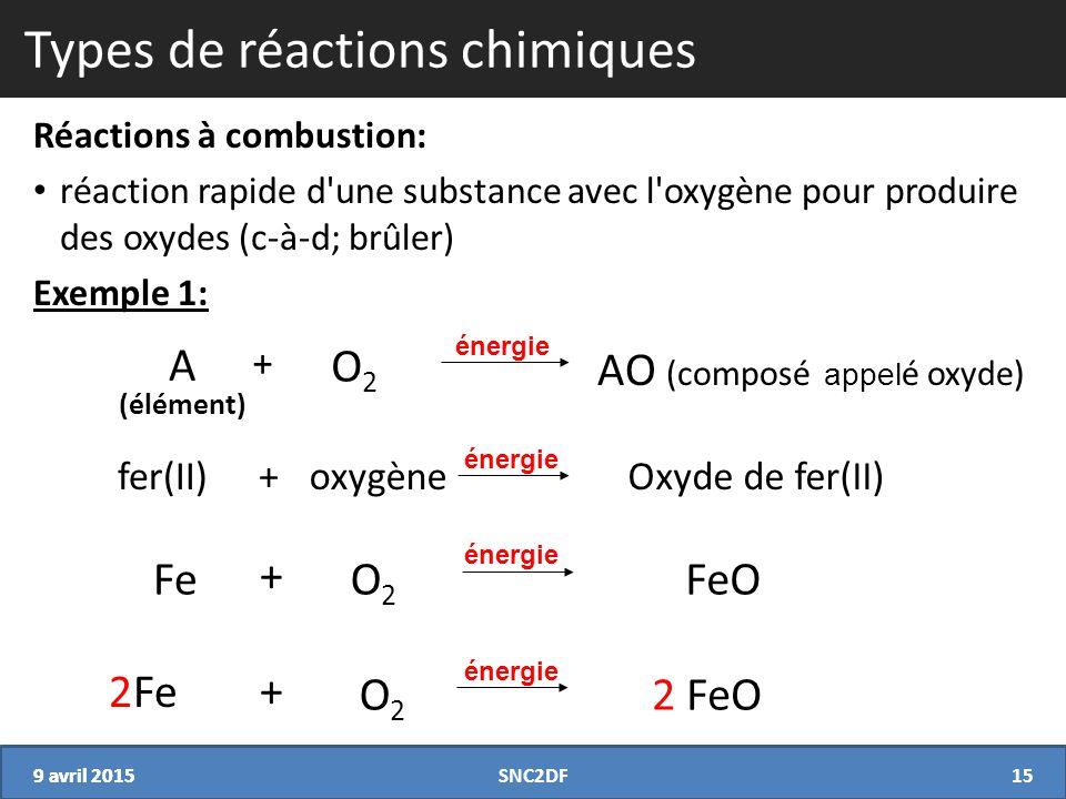 types de r actions chimiques ppt t l charger