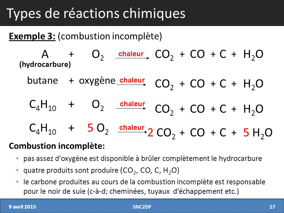 types de r actions chimiques ppt t l charger