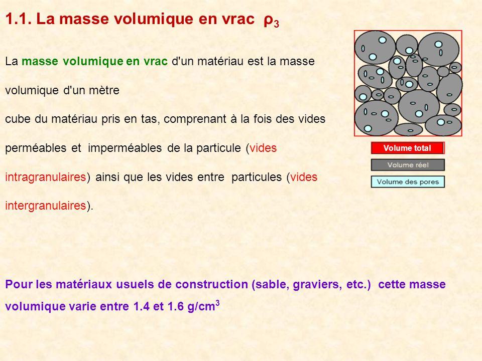 Poids 1m3 de sable excellent big bag m with poids 1m3 de sable sable en vrac m with poids 1m3 - Masse volumique gravier ...