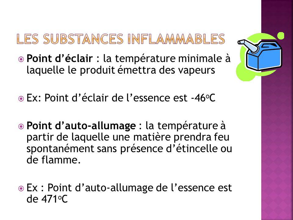 module 1 s curit et produits chimiques ppt t l charger. Black Bedroom Furniture Sets. Home Design Ideas