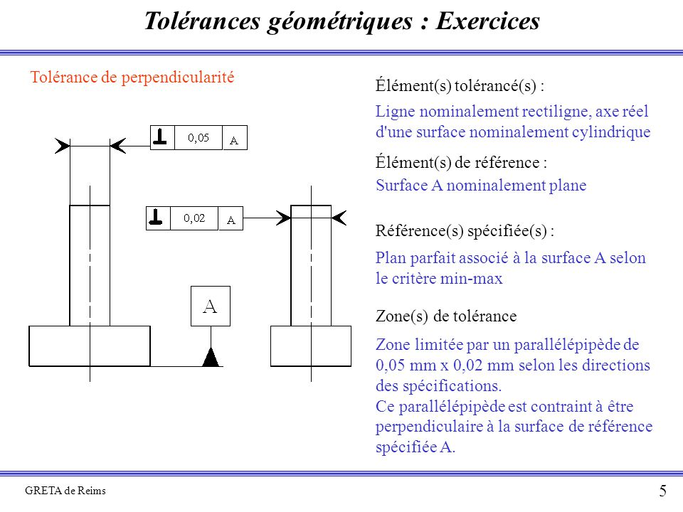 Tolérance de perpendicularité