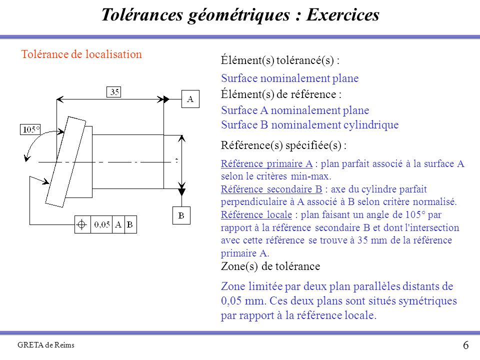 Tolérance de localisation Élément(s) tolérancé(s) :