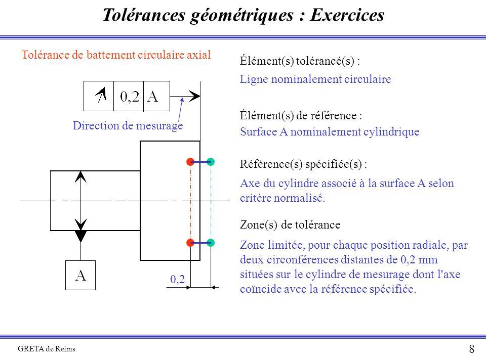Tolérance de battement circulaire axial